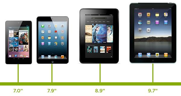 Tablet Size For Kids