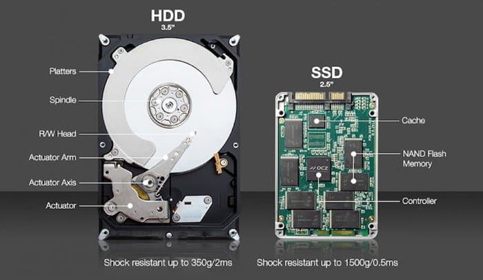 Ssd Vs Hdd - Laptop Components