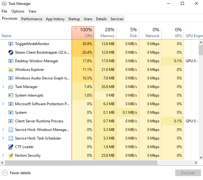 Full CPU Usage Why Is My Laptop Slow