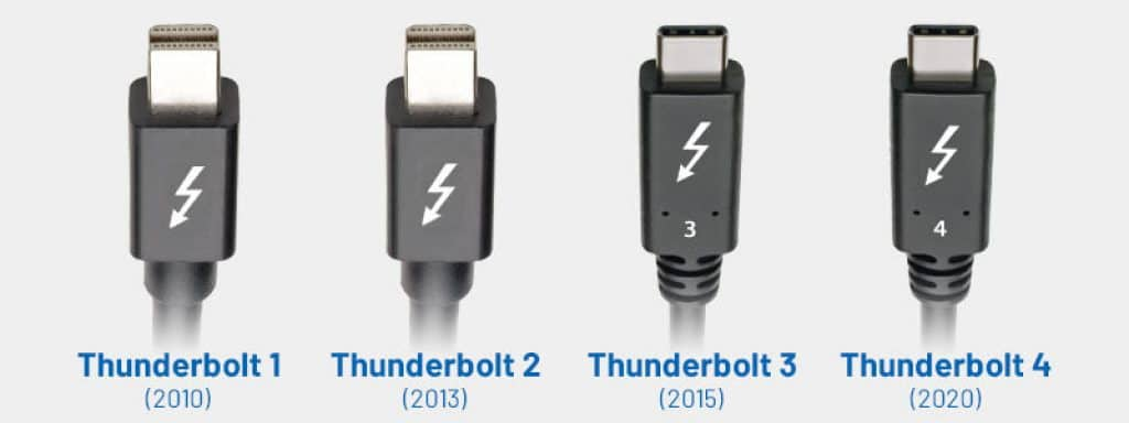 Thunderbolt 4 What It Is